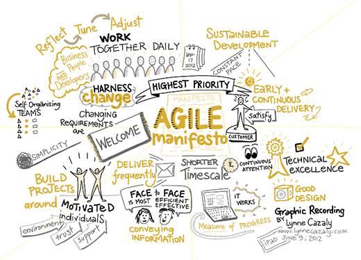 Kanban, Scrum và Agile: Những điểm khác biệt cơ bản - JobsGO Blog