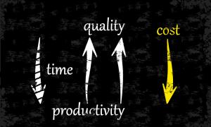 Quản lý thời gian hiệu quả hơn