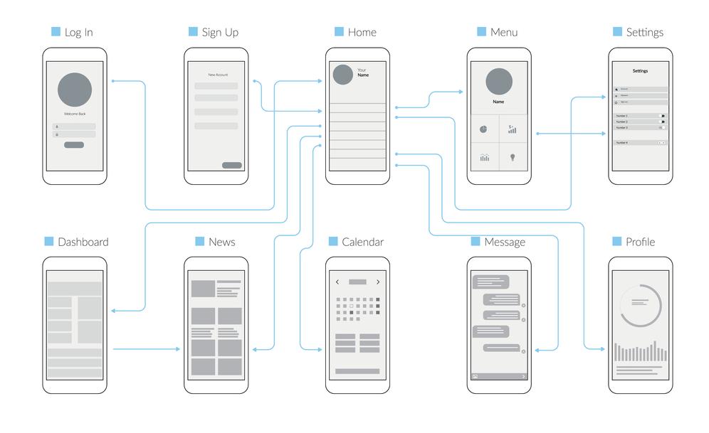 UX Designer là gì?