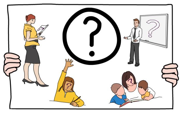 kỹ-năng-dặt-câu-hỏi-giúp-tăng-hiệu-quả-gioa-tiếp