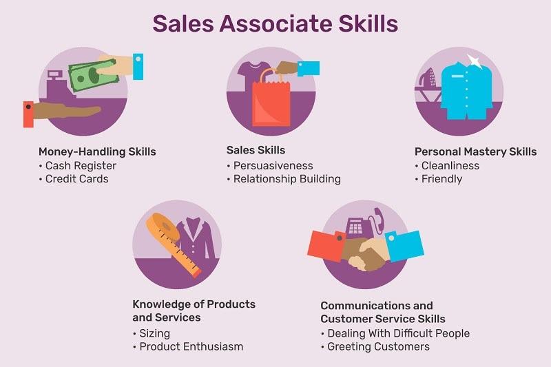 Những yêu cầu tuyển dụng Sale Associate hiện nay
